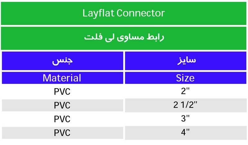جدول مشخصات رابط مساوی لی فلت