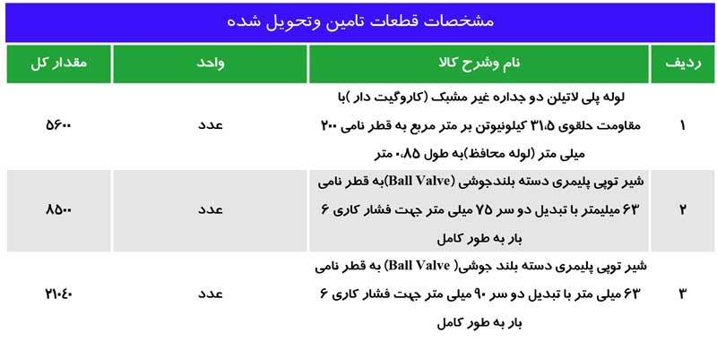 مشخصات قطعات تحویل داده شده در پروژه دشت سیستان