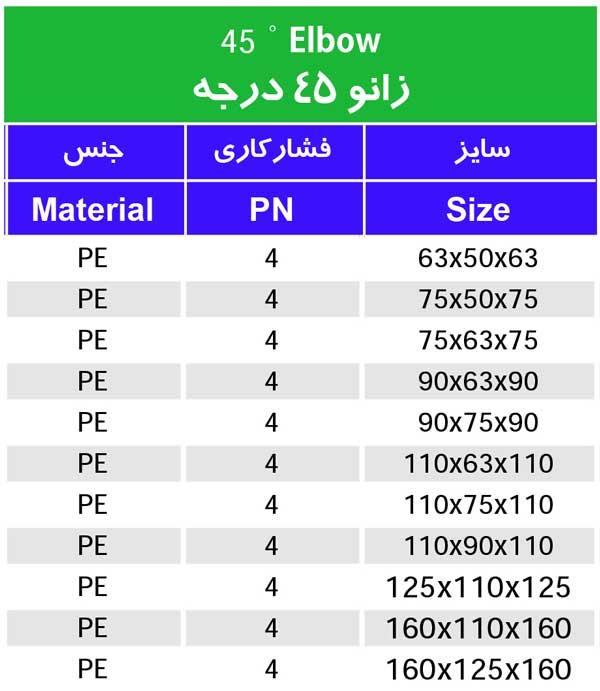 جدول-زانو-45-درجه-فاضلابی-2