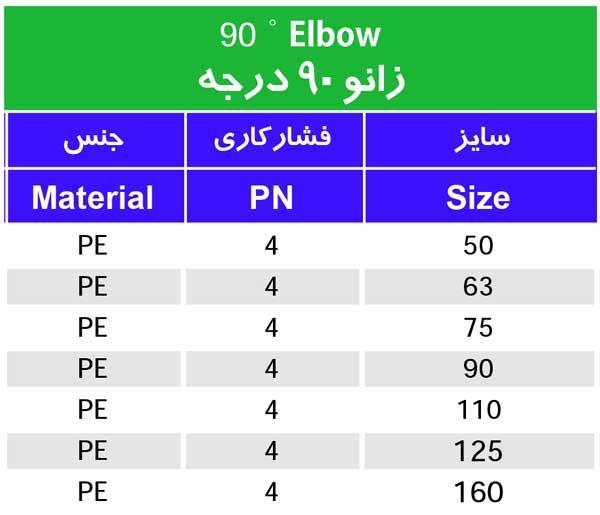 جدول-زانو-90-درجه-فاضلابی-1