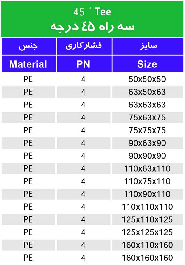 جدول-سه-راه-45-درجه-فاضلابی-2