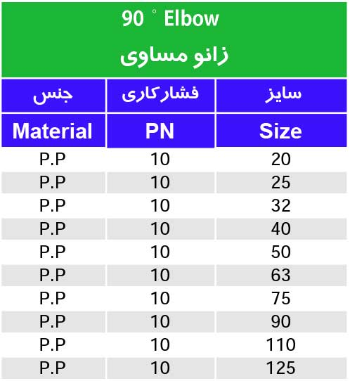 جدول مشخصات زانو مساوی