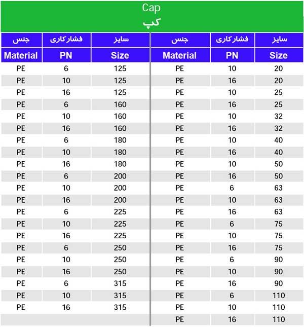 جدول مشخصات کپ جوشی
